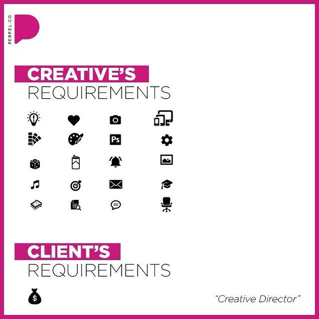Creative VS. Client