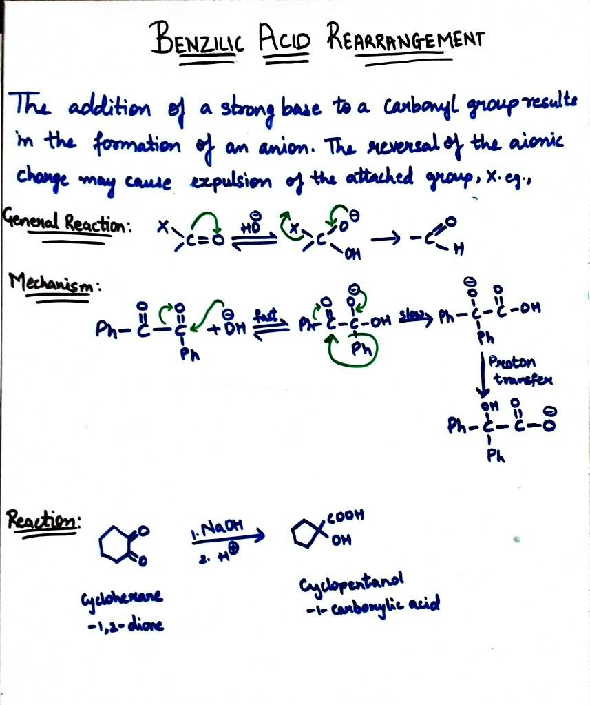 Pin On Mechanism What is addition reaction give example