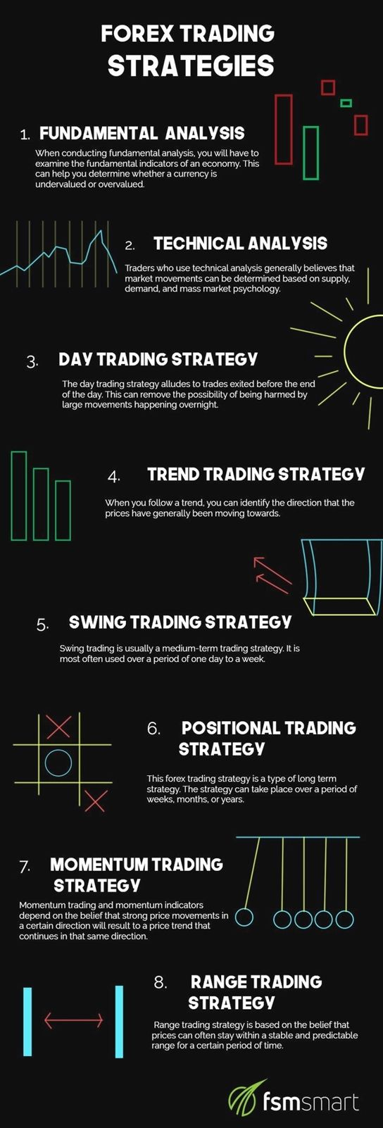 xm forex trading for beginners