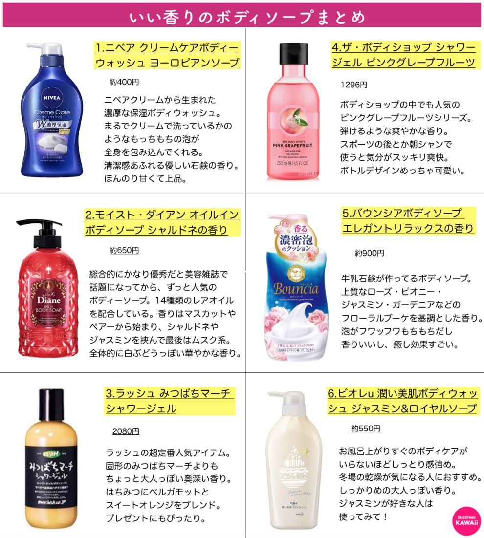 くらげゆゆちゃん On ボディローション 香水 ローション