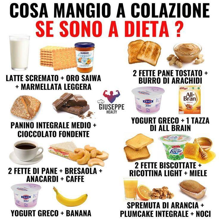 La Colazione E Il Pasto Piu Importante Della Giornata Ci Fornisce Le Giu Colazione Della For Cibo Pasti Per Mangiare Sano Ricette Per Mangiare Sano