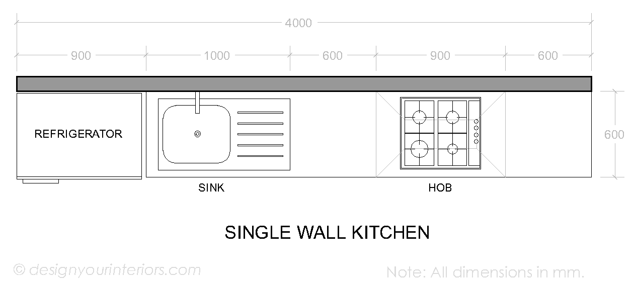 Single Wall Kitchen Layout Interior Home Decorating One Wall
