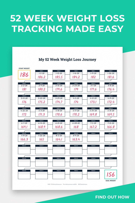 Best Weight Loss Programs For Women - WEIGHTLOL