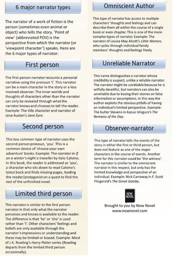 what are the different types of narratives