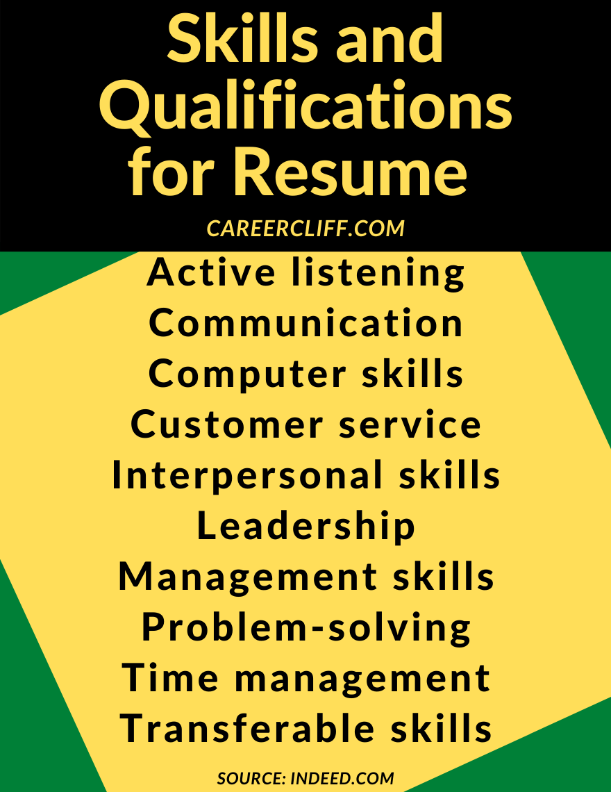 highlights section of skills and qualifications for resume