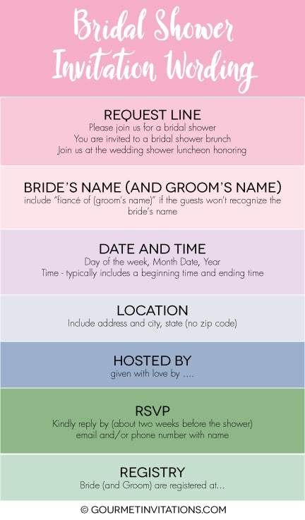 Bridal shower invitation wording bridal shower invitation wording bridal shower invitation wording our infographic details all of the elements that you need for wording your wedding shower invitations filmwisefo