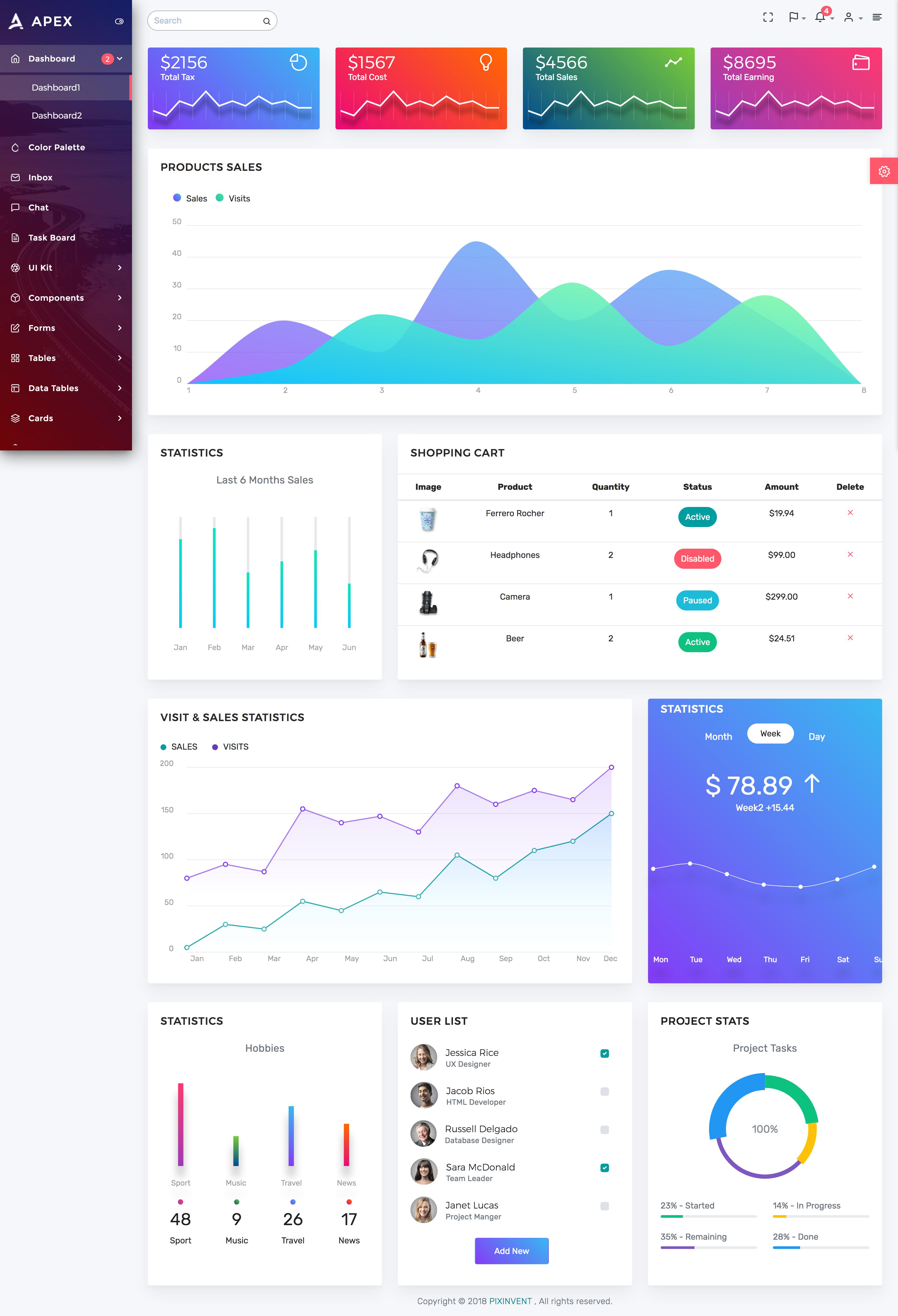 Apex Angular 11 Bootstrap 4 Html Admin Template Dashboard Template Dashboard Design Template Templates