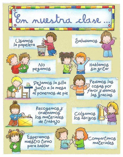 17 Ideas De Consignas Normas De Clase Normas Del Aula Reglas De Clase