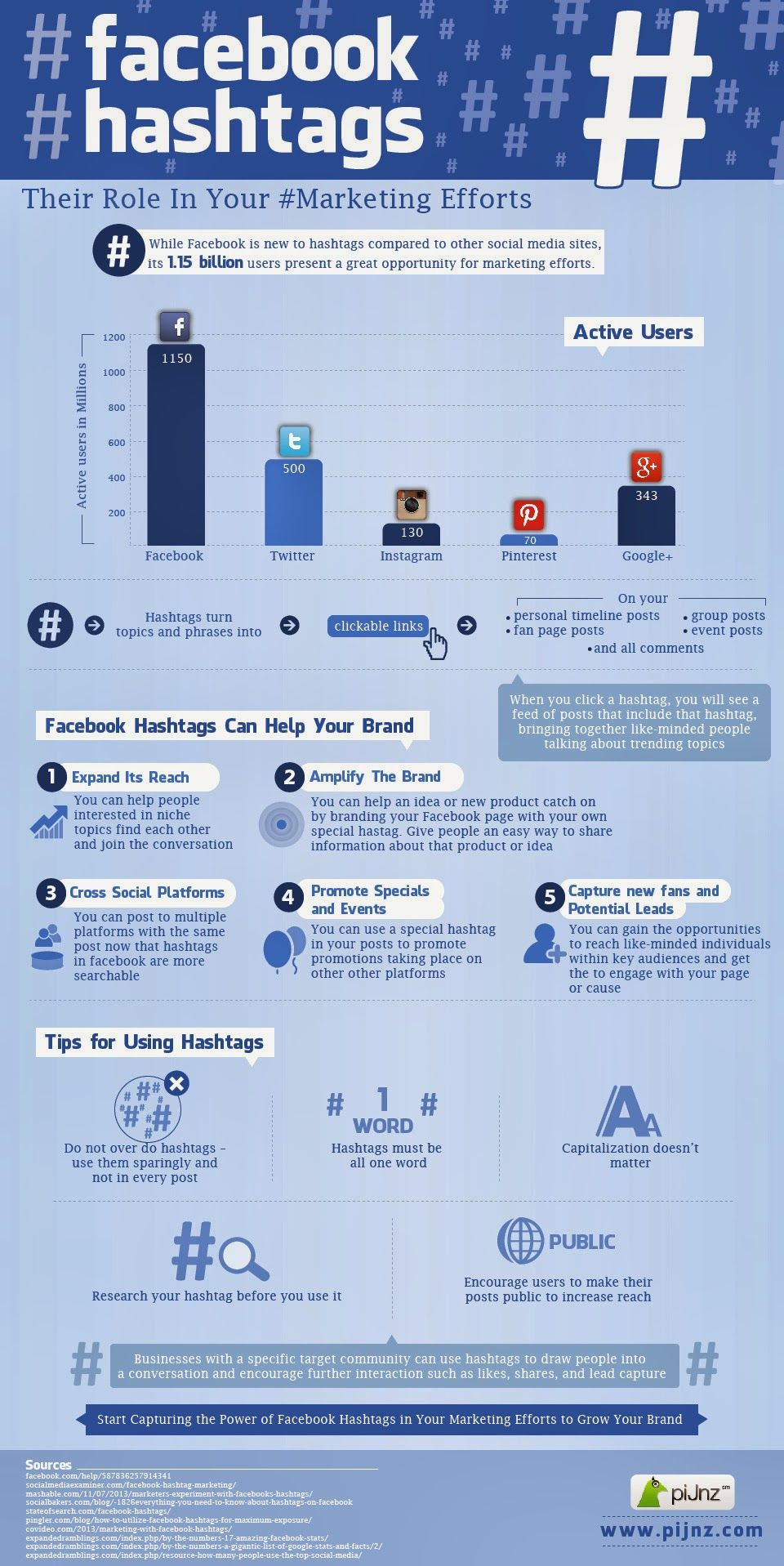 How Facebook Hastags Can Help Your Brand [infographic], #infographics #facebook #digital