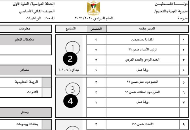 أوراق عمل في المهارات اللغوية العربية للصف الرابع 1to4