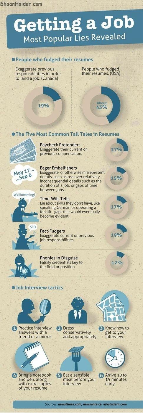 Best Job Interview Checklist Infographic - http ...
