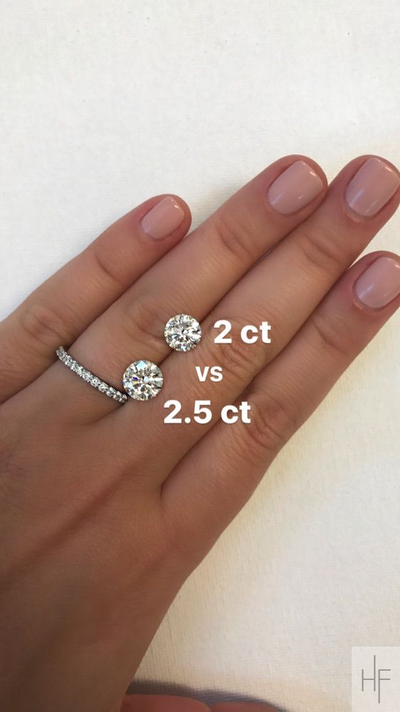 really size your what an pin different of will engagement like carat hand diamond by a sizes comparison ring look side on