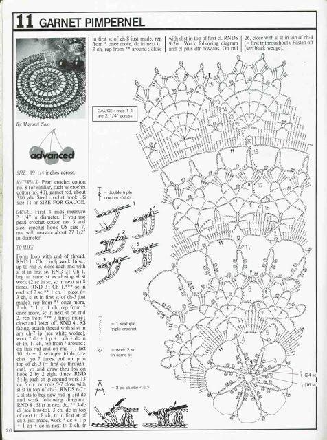 Decorative Crochet Magazines 14 - Gitte Andersen - Picasa Web Albums