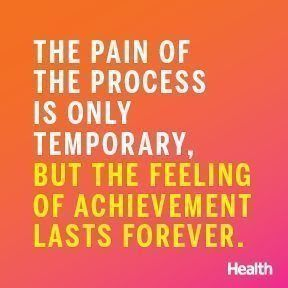 Fitspiration Whether youre trying to drop a few pounds or looking to train for your first 5K embrace these 24 motivating health quotes and sayings to keep you on track