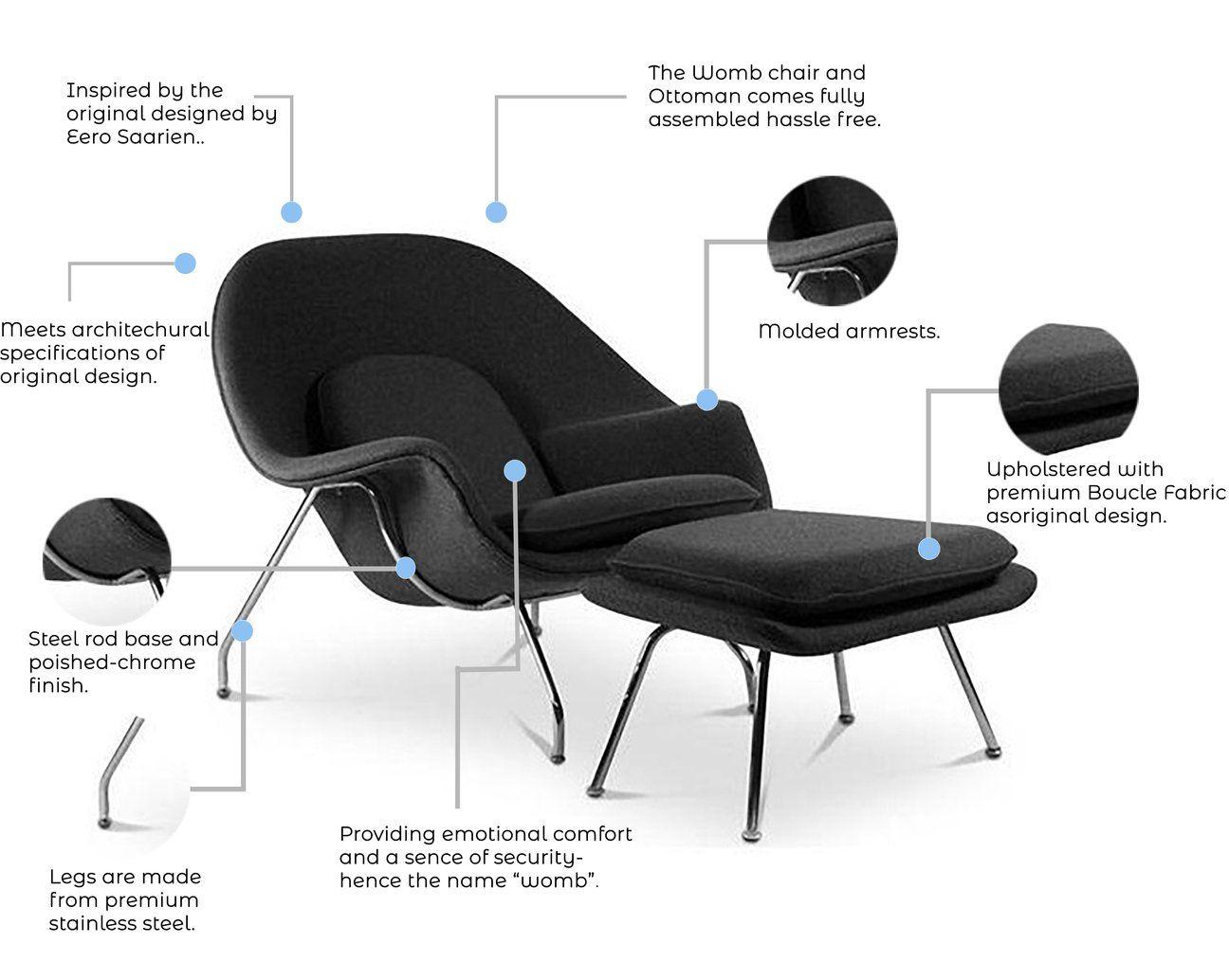 Eero Saarinen Womb Chair and Ottoman Black - modholic.com  Womb