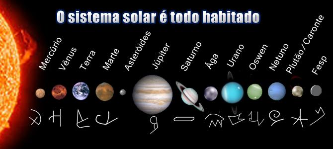 18 Ideas De Cinturón De Asteroides Cinturón De Asteroides Asteroides Sistema Solar