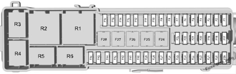 trunk fuse box diagram: ford transit connect (2014, 2015, 2016, 2017, 2018)