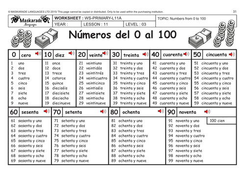 SPANISH KS2 Level 3 - KS3 (Year 7): Numbers 0-100/ My savings ...
