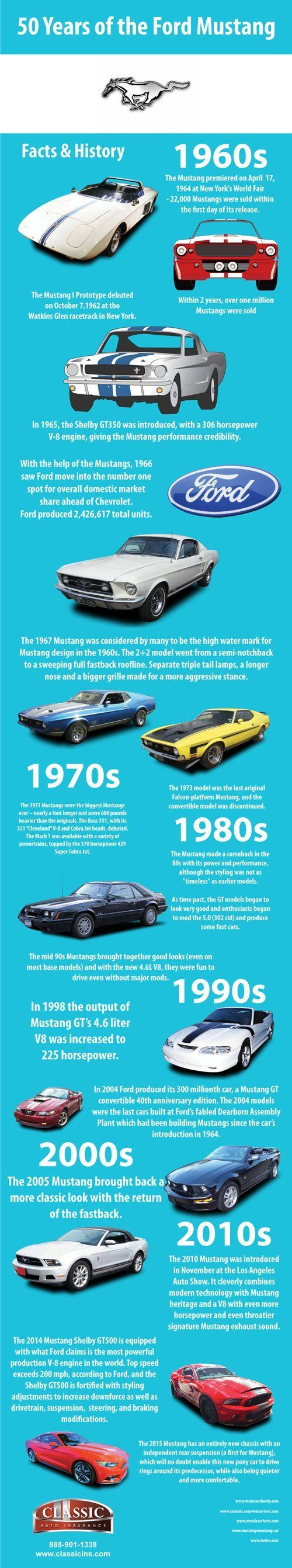 Classic Cars Years Of The Ford Mustang Muscle Car History