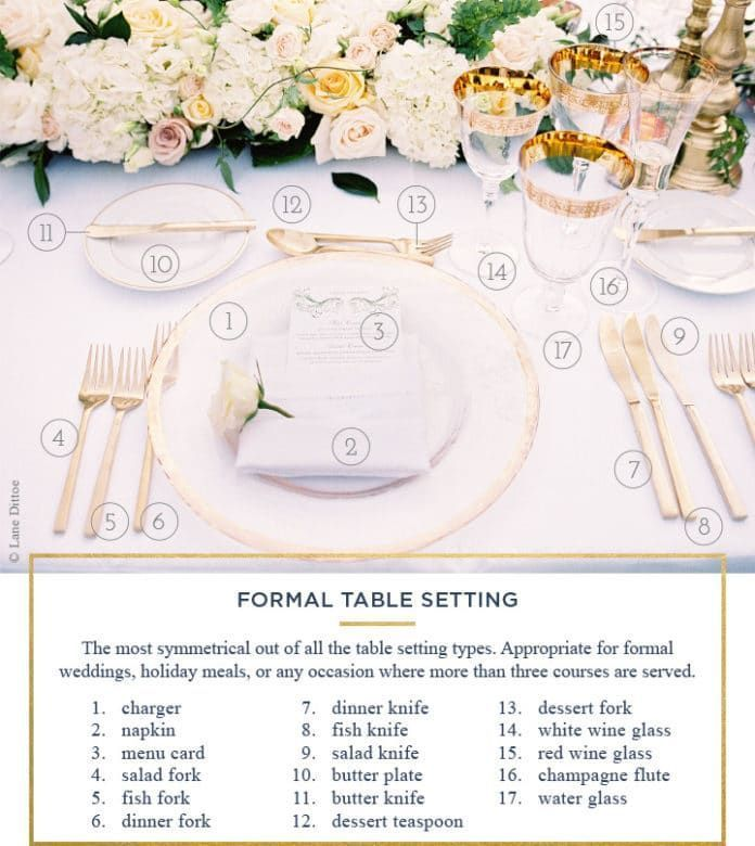 How To Set A Table For Every Occassion | Place setting, Tablescapes ...