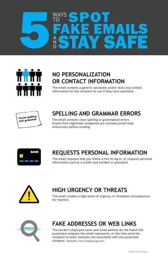 This One Chart Explains Why Cybersecurity Is So Important Tip 5 Ways To Spot Fake Emai In 2020 Cyber Security Education Cyber Security Awareness Computer Security