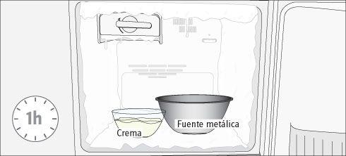 Hágalo Usted Mismo - ¿Cómo hacer helados?