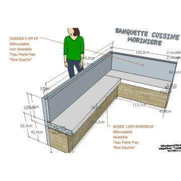 Banquette coin repas u003e    wwwdecoetmatieresfr plans-mobilier