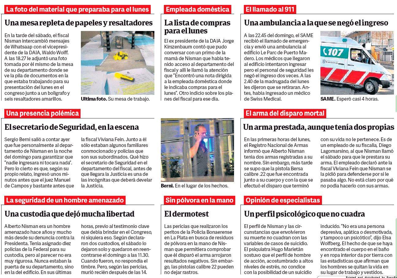 21 de enero - Clarín