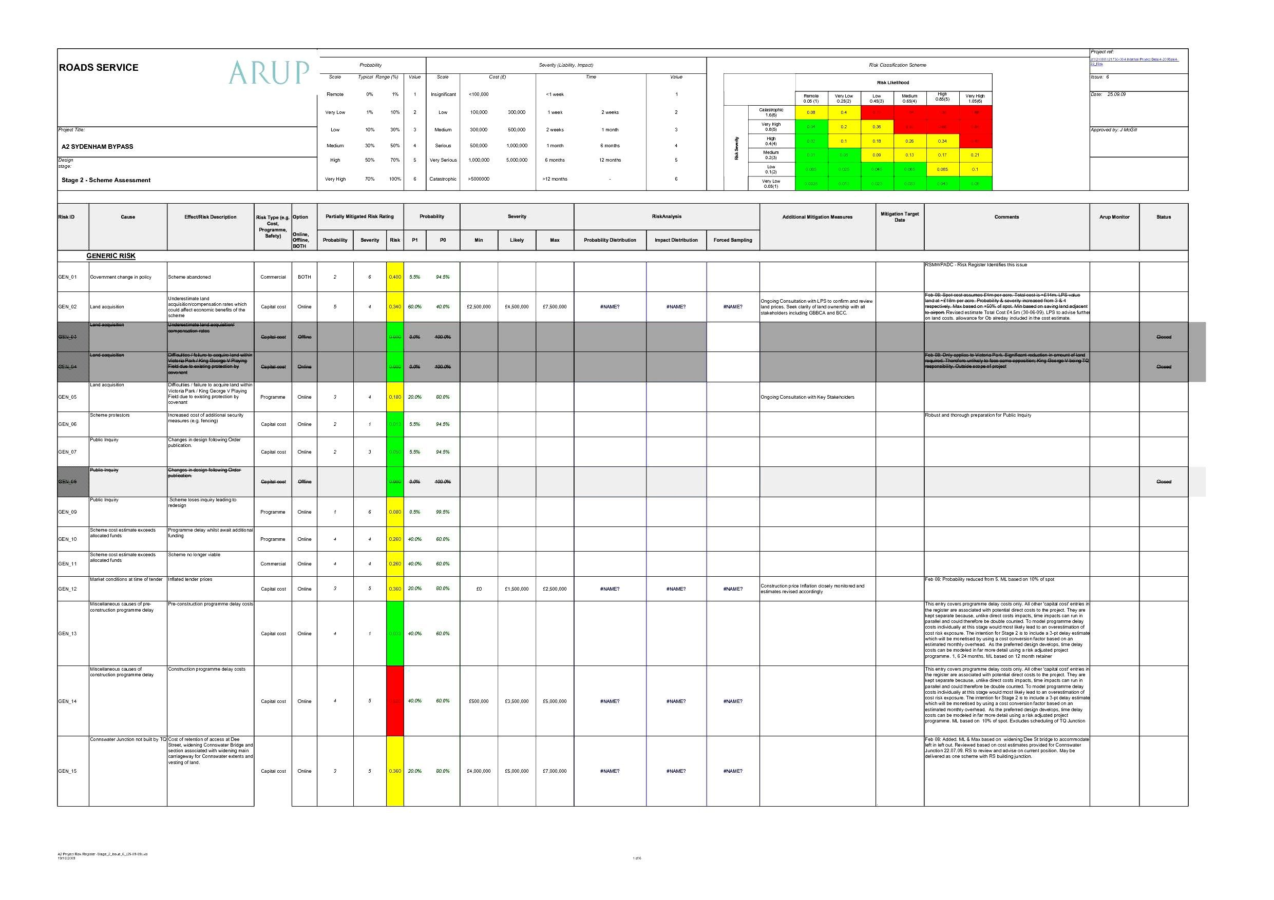 Riskysis Template Assessment Bmb