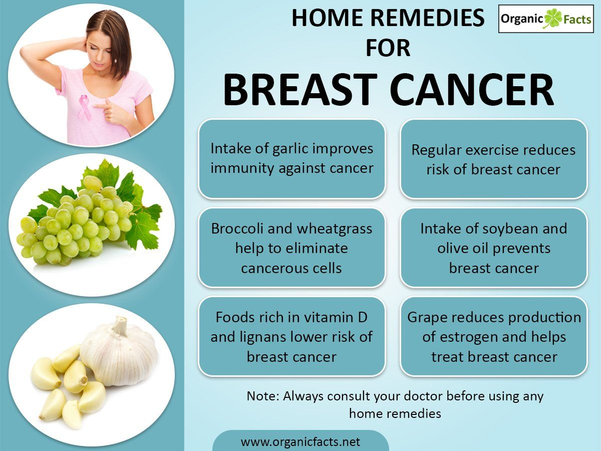 Malignant breast cancer information