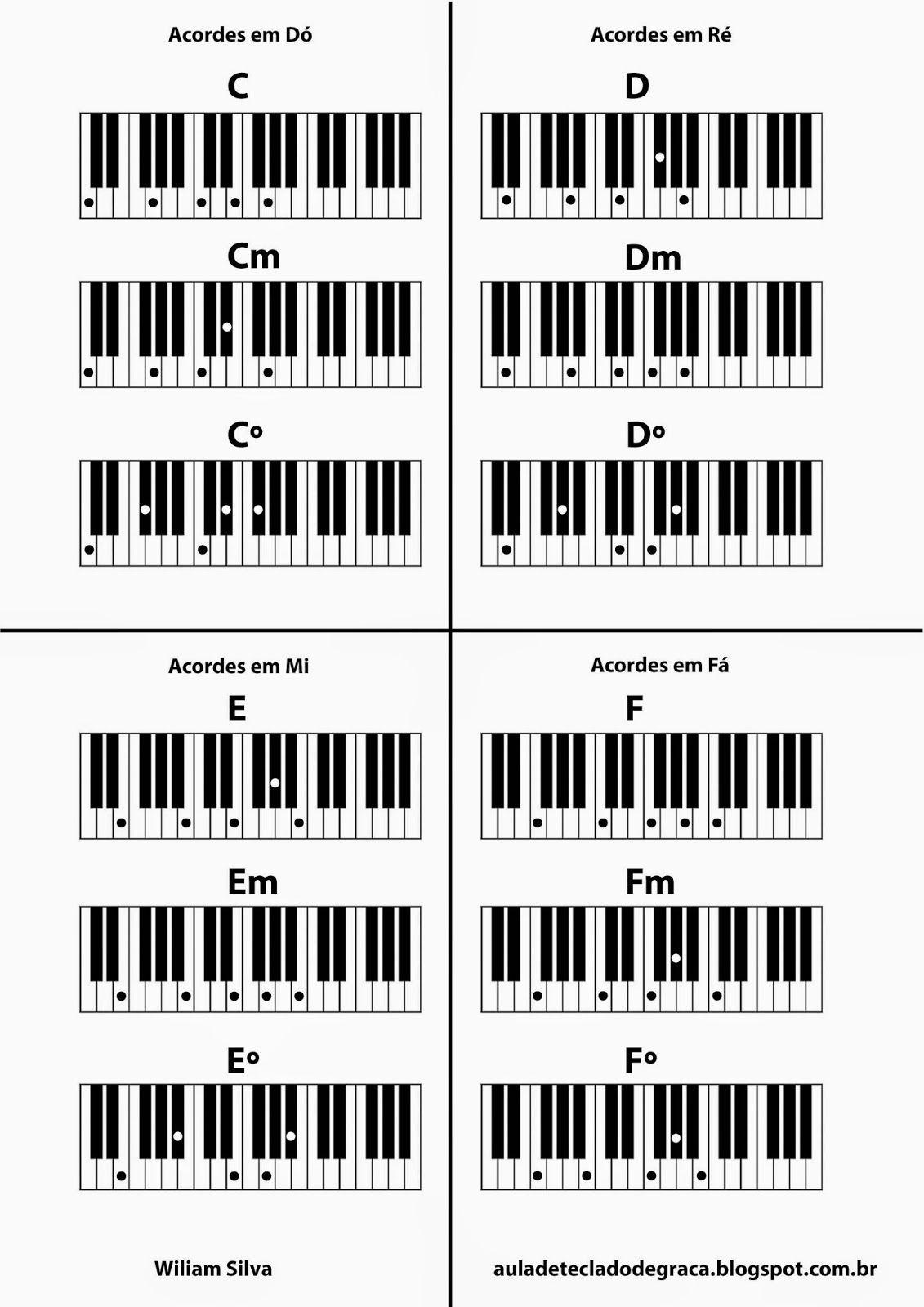 Dicionario De Acordes Basico Com Imagens Musica De Violoncelo