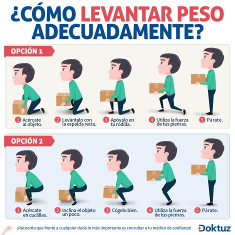 Levantamiento de cargas infografias seguridad for Recomendaciones ergonomicas para trabajo en oficina