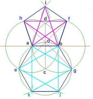 Pentagram, Hexagram and the Vesica Pisces | Sacred geometric, Sacred  geometry math, Geometric drawing