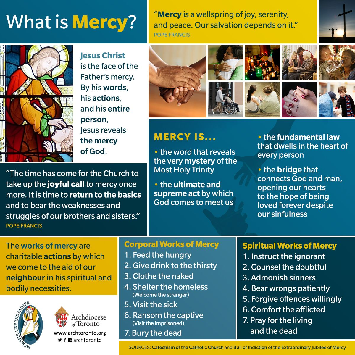 Pin On Year Of Mercy