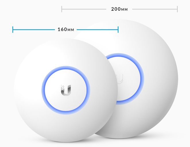 Ubiquiti Networks Unifi Ap Ac Lite Home Security Systems Home Security Electronic Appliances