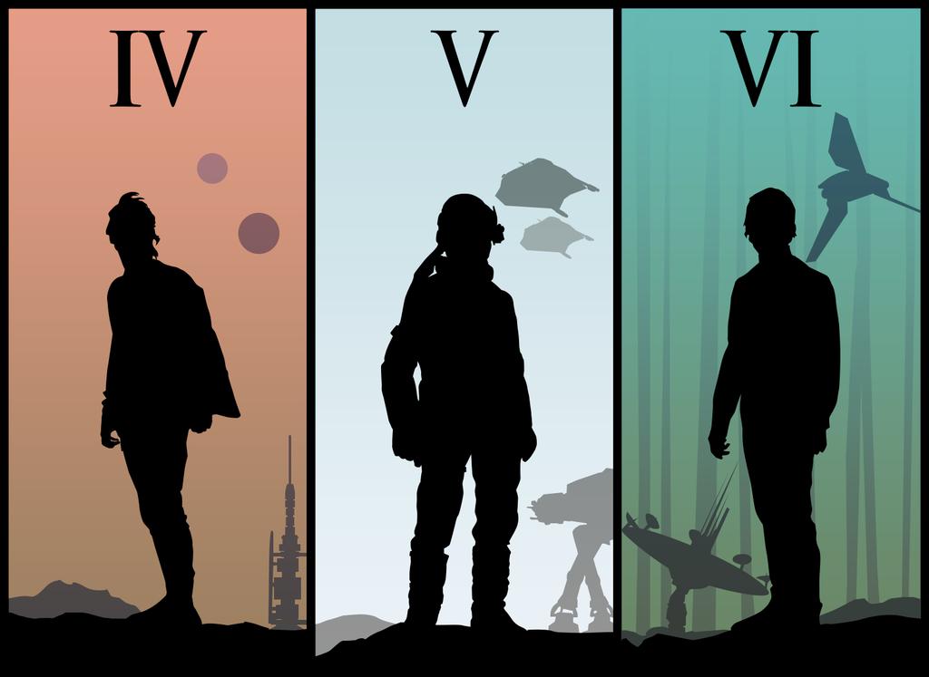 Evolution Of Luke Skywalker Star Wars Vector Star Wars Luke Skywalker Star Wars Film Luke Skywalker Silhouette