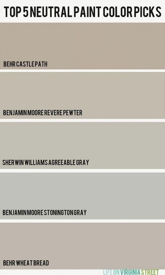 Revere pewter vs agreeable grey dream home pinterest - Wandfarbe greige ...