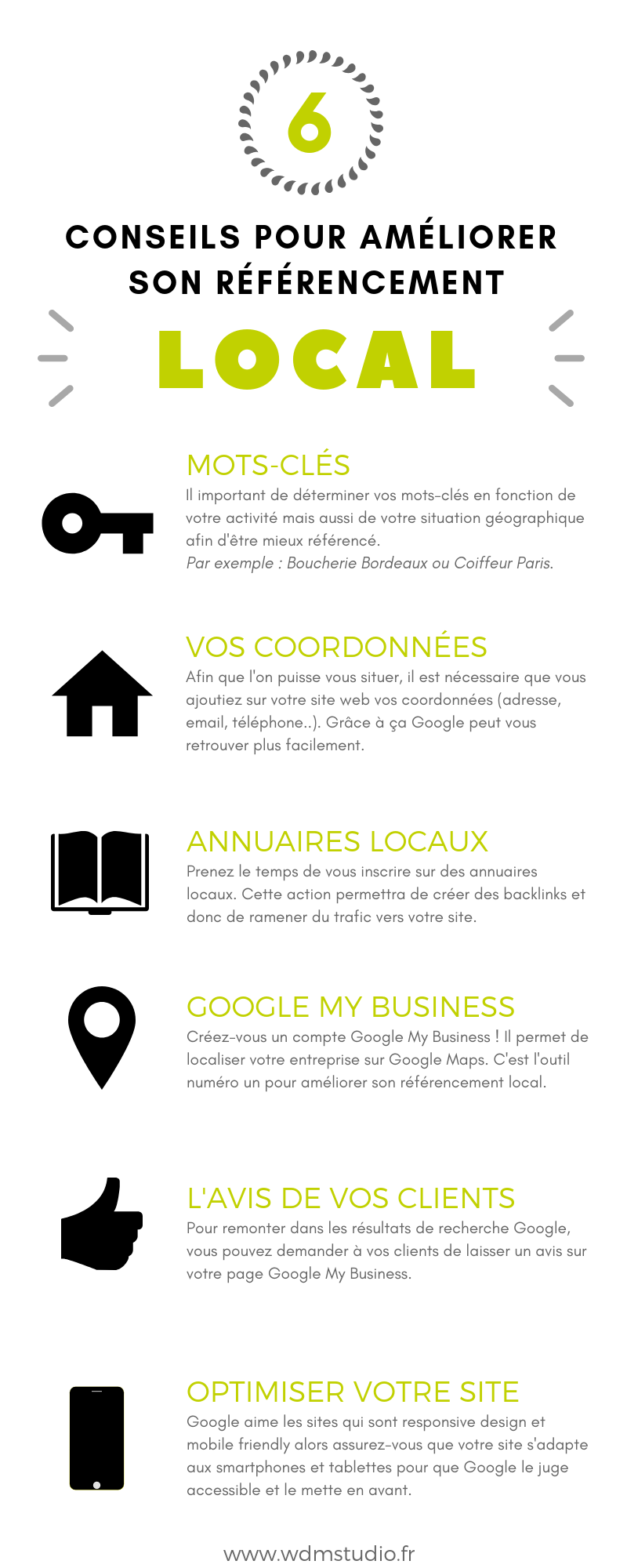 Referencement Local Les Determinants Conseil Site Internet
