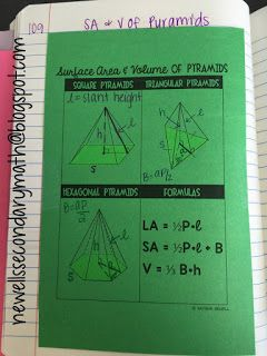 FREE Surface Area and Volume of Pyramids Foldable with ...