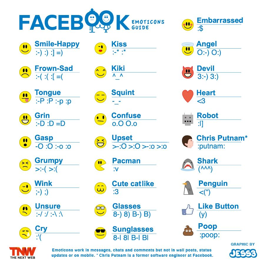 A Guide To Facebook Emoticons Facebook Emoticons Emoticon Social Media