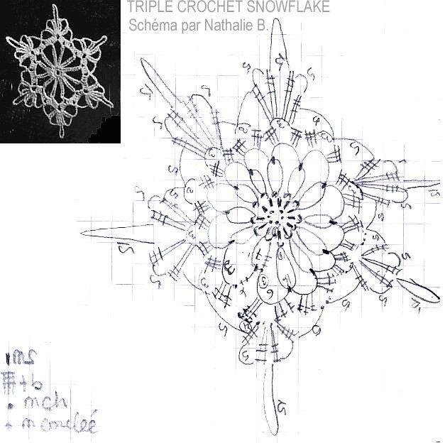 snowflake 523 | gwiazdki | Pinterest | Mandalas, Tejido y Navidad