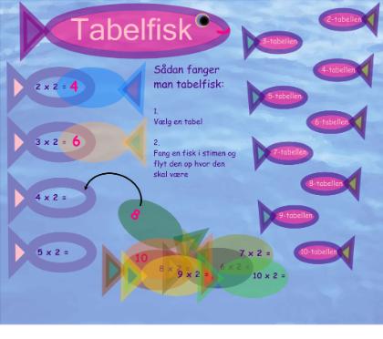 """Smart Notebook-lektion fra www.skolestuen.dk - """"Tabelfisk - Træn de små tabeller"""" - Fang fisk med tal og gangestykker på, ved at flytte dem med fingeren hen til deres rigtige pladser i tabellerne."""