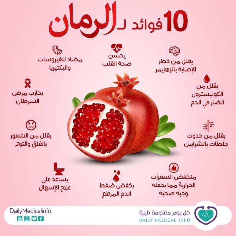 اطعمة Anycanal Health Facts Food Health Facts Fitness Health Food