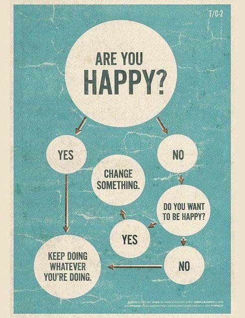 Ja sitten pitäisi vielä ymmärtää mitä onnellisuus oikeasti on