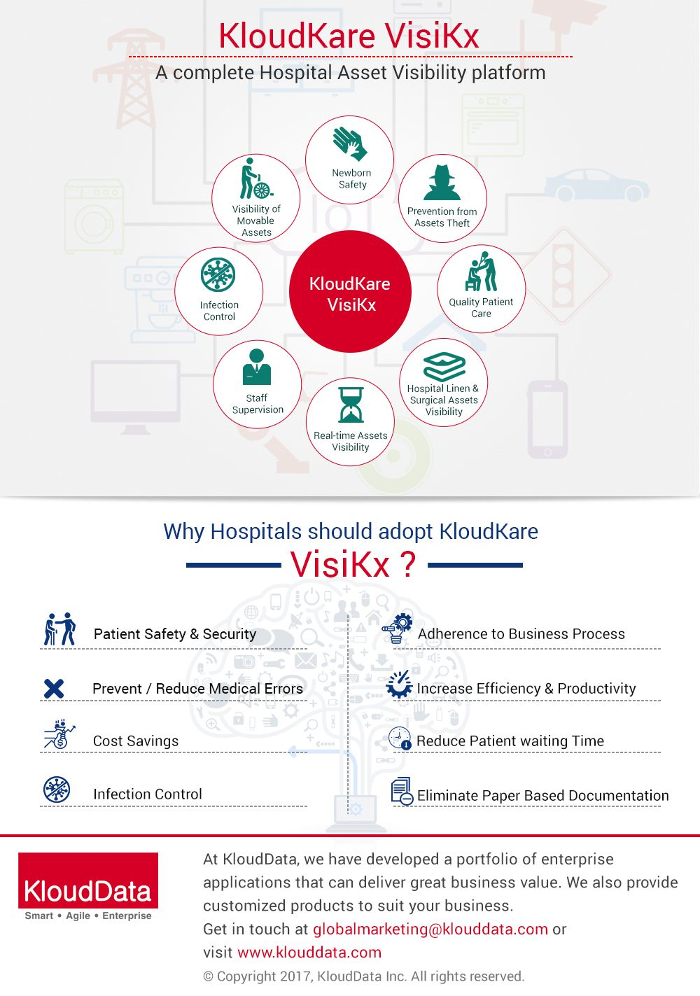 Track Healthcare Assets With Kloudkare Visikx Healthcare Solutions Health Care Medical Errors