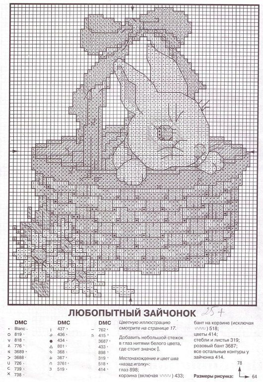 Bunny in a basket - page 2 of 2
