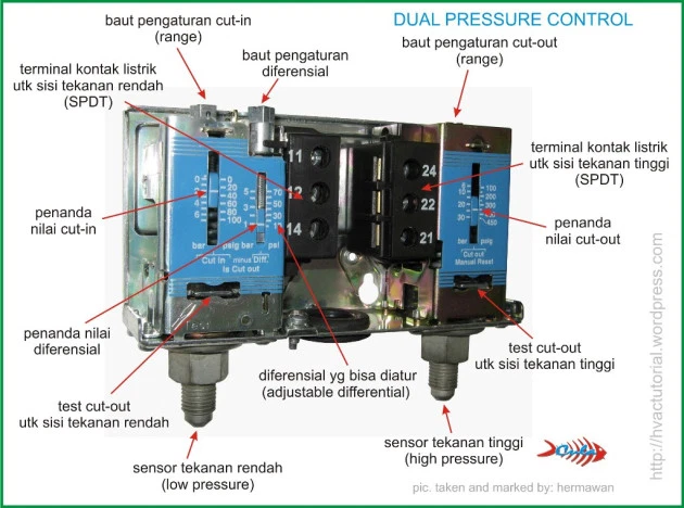 Dual Pressure Control Refrigeration, air conditioning