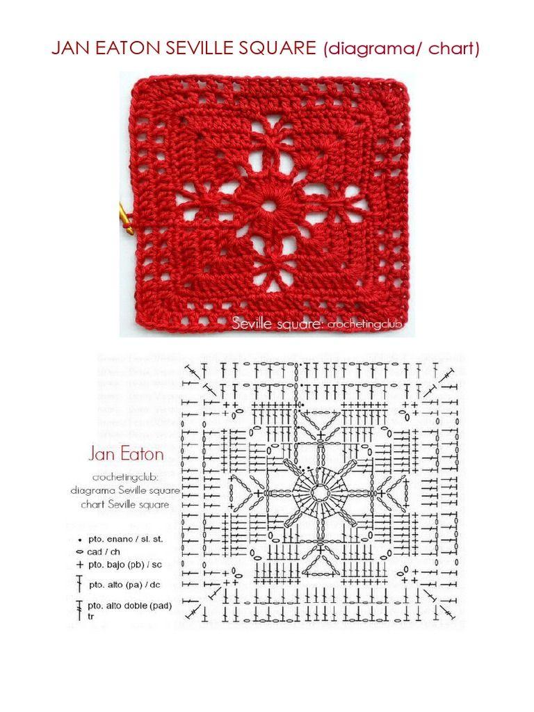 Crochet: Jan Eaton Seville granny suare diagrama (chart) | crochet ...