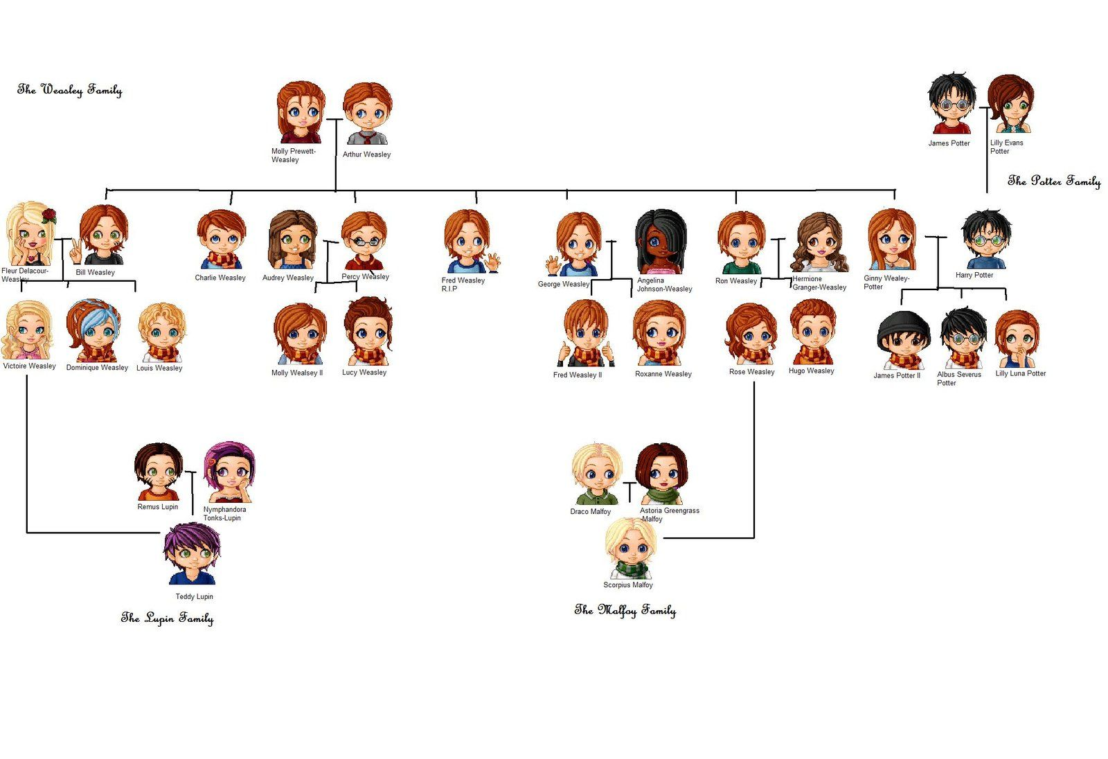 The Weasley Family Tree By Twilightluvr1997 On Deviantart Weasley Family Weasley Family Tree Harry Potter Family Tree