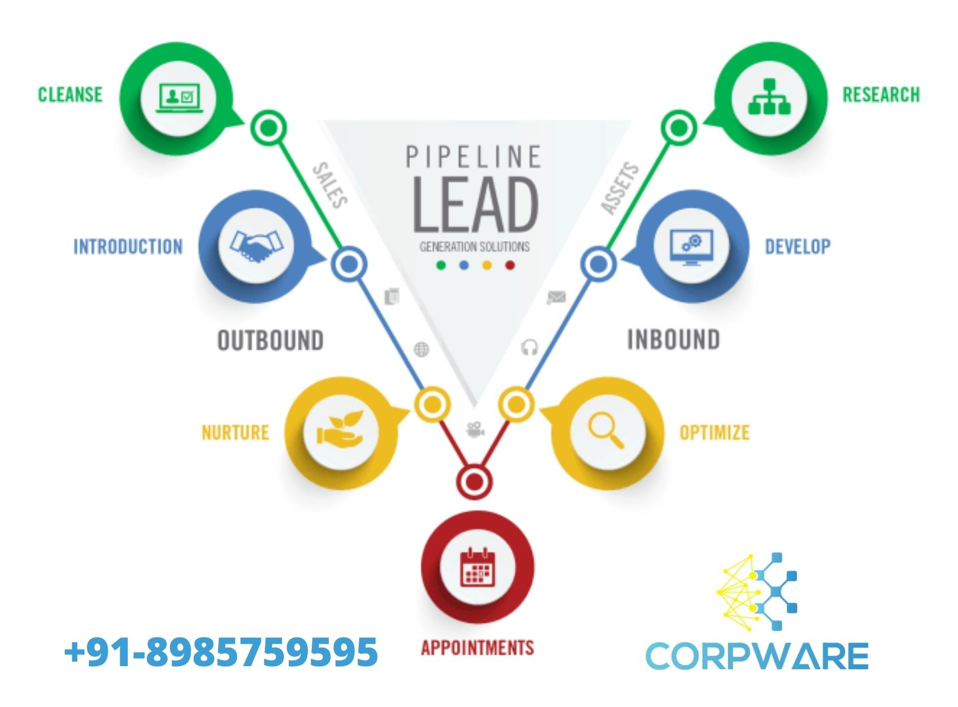 Lead Generation Lead Generation Data Entry Generation